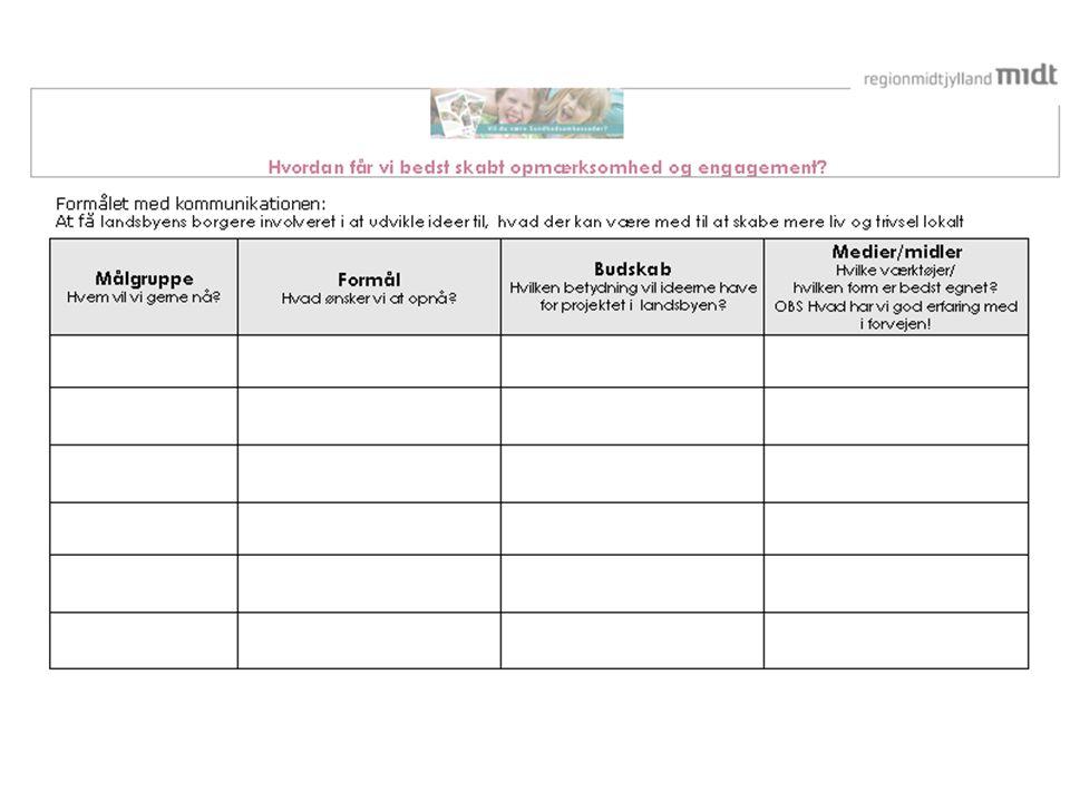 OBS niveaudeling af dialogen: