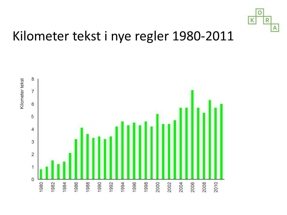 Kilometer tekst i nye regler 1980-2011