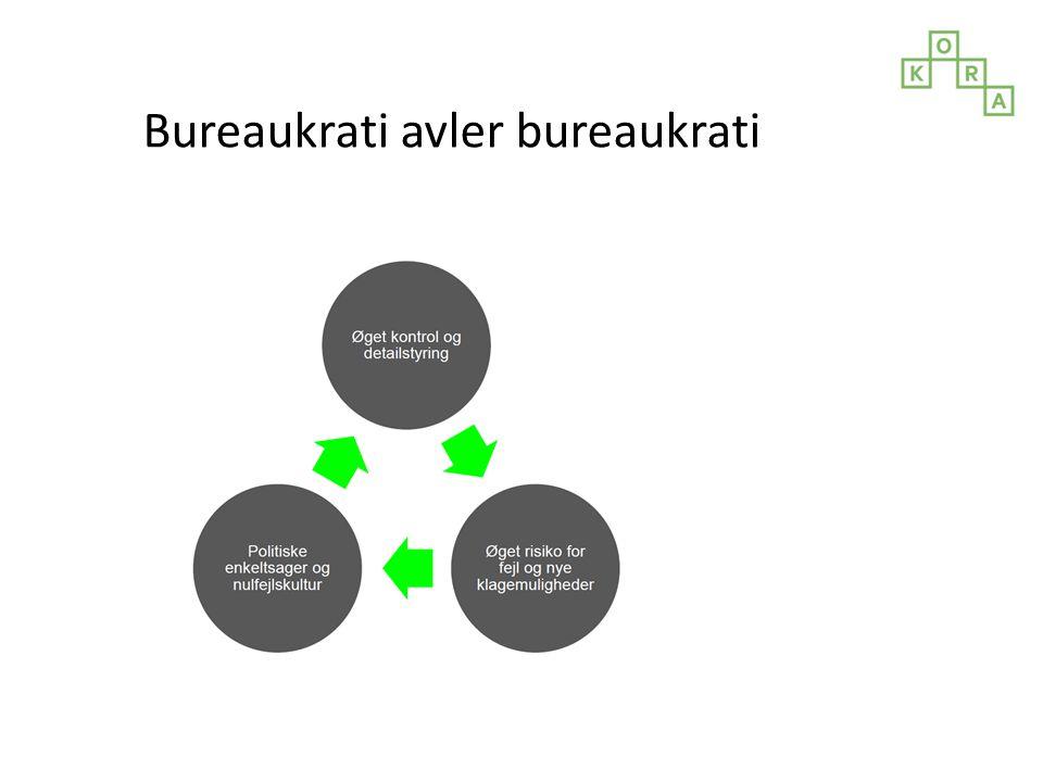 Bureaukrati avler bureaukrati