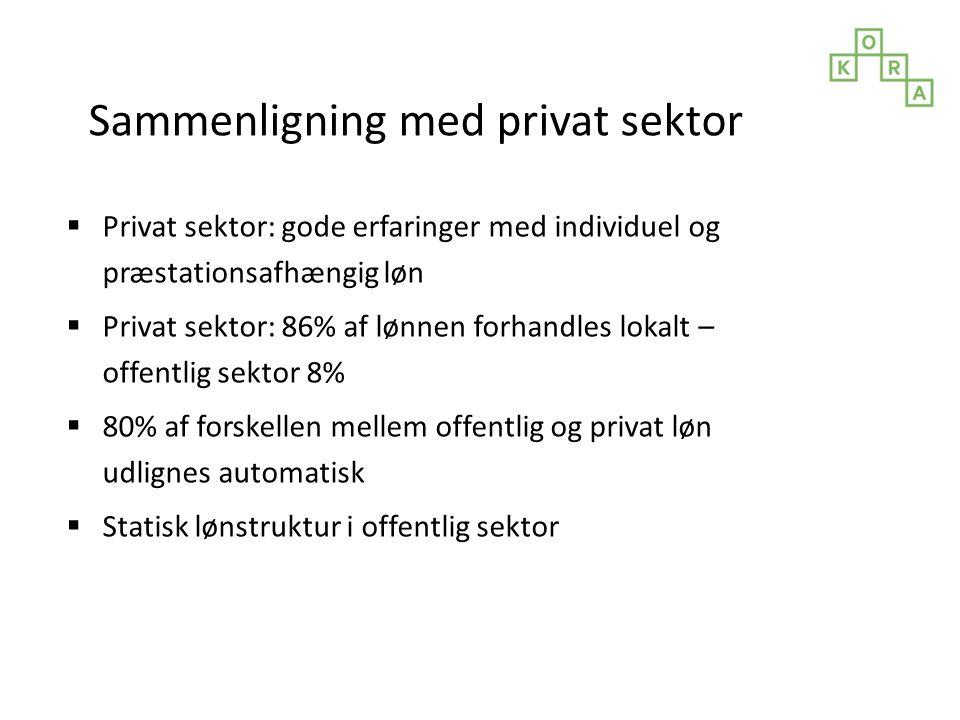 Sammenligning med privat sektor