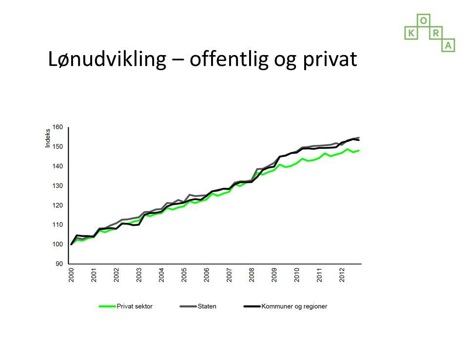 Lønudvikling – offentlig og privat