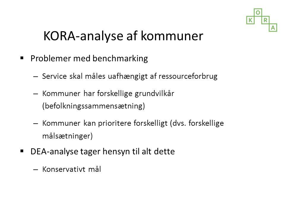 KORA-analyse af kommuner