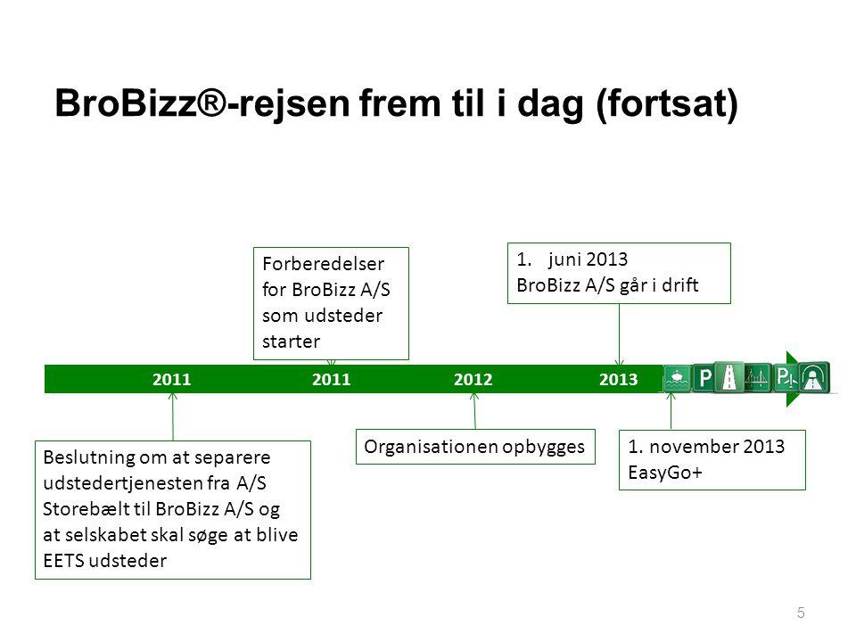 BroBizz®-rejsen frem til i dag (fortsat)
