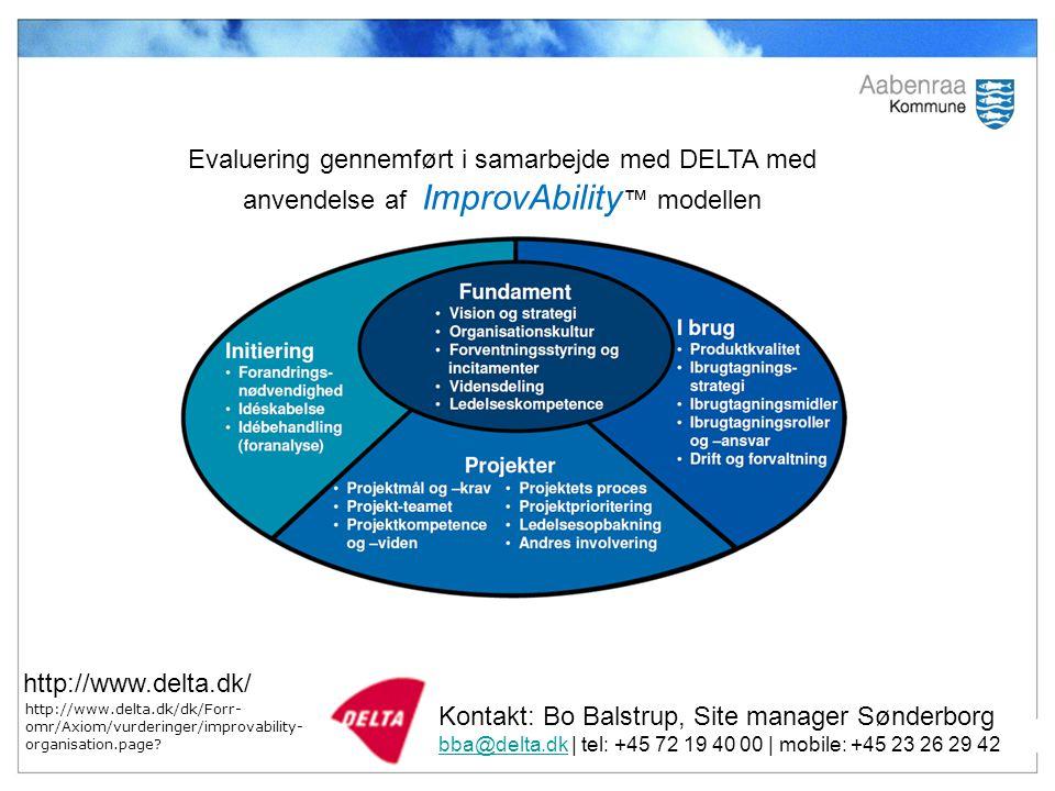 Evaluering gennemført i samarbejde med DELTA med