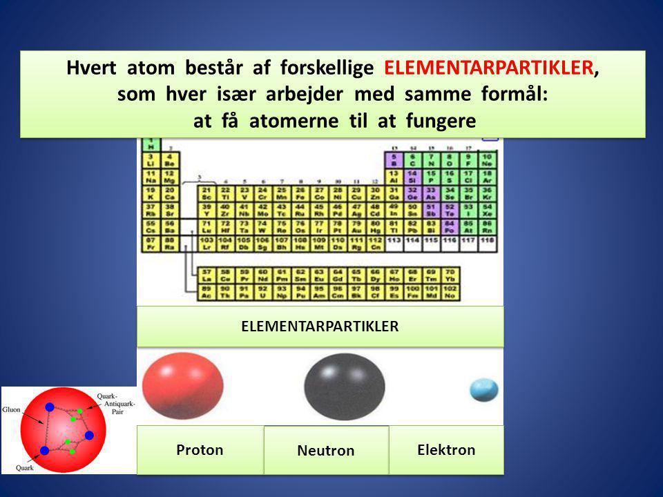 Hvert atom består af forskellige ELEMENTARPARTIKLER,