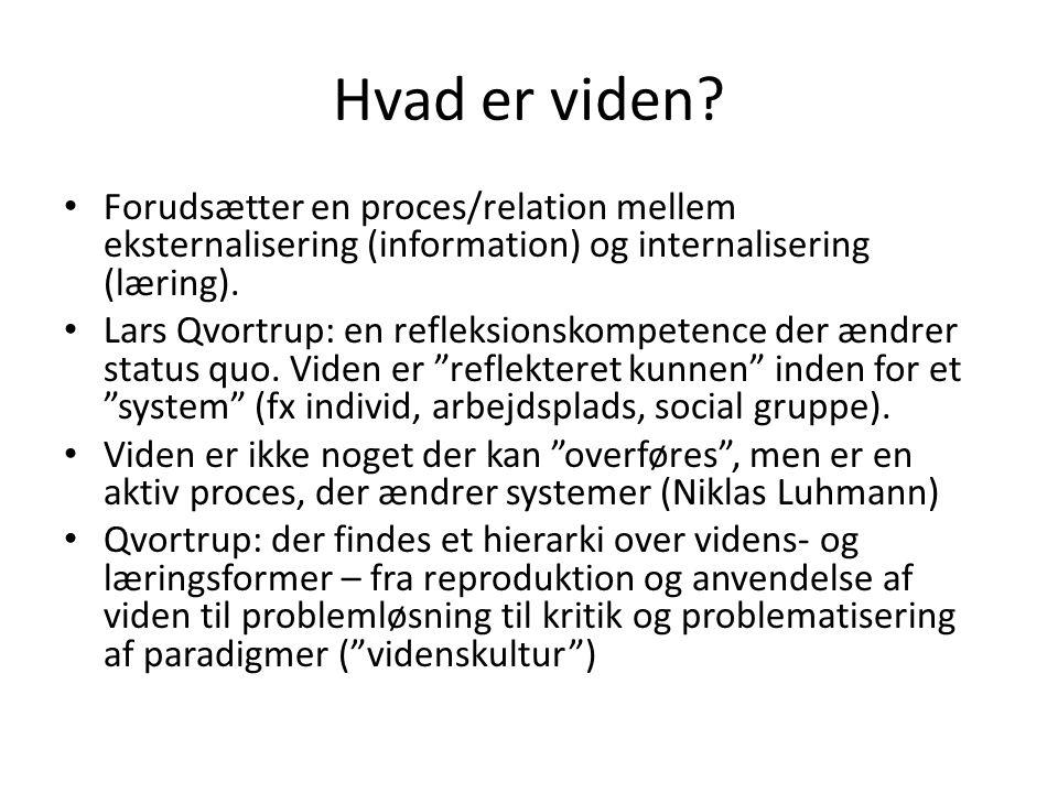 Hvad er viden Forudsætter en proces/relation mellem eksternalisering (information) og internalisering (læring).