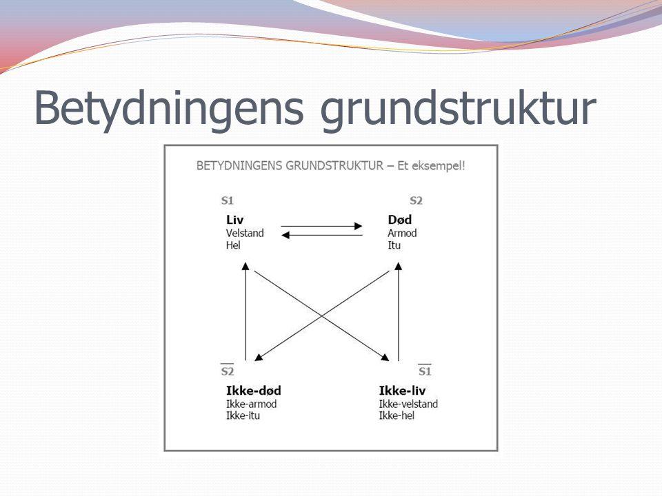 Betydningens grundstruktur