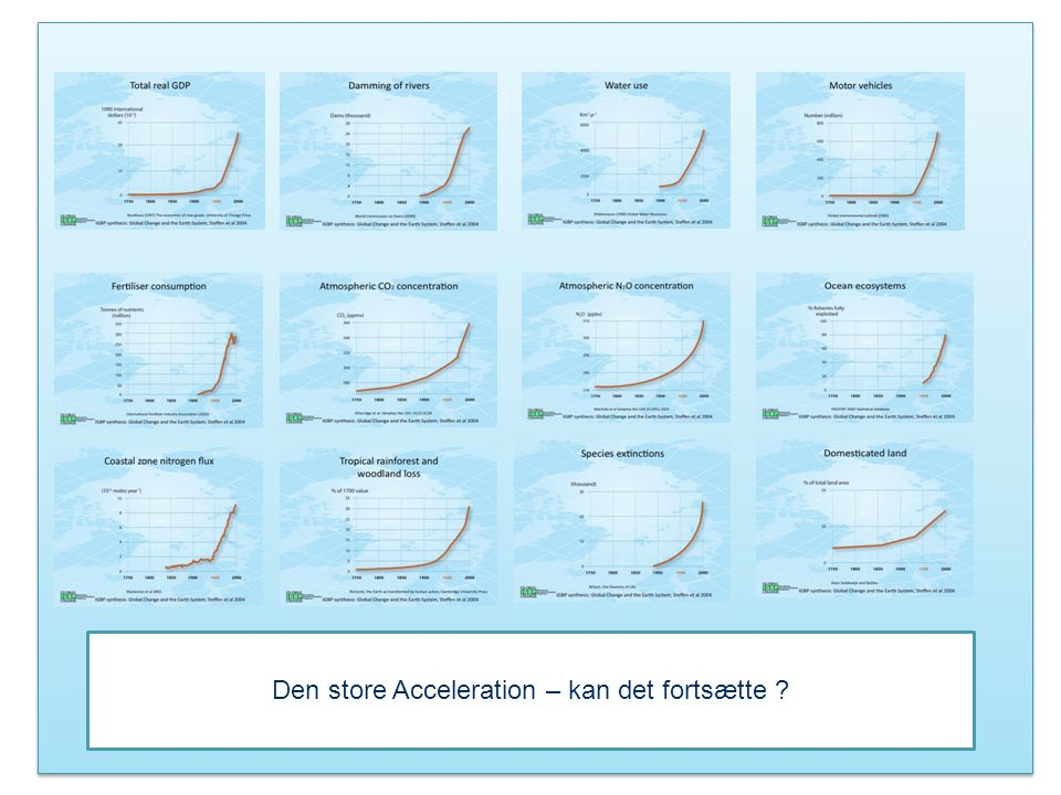 Den store Acceleration – kan det fortsætte