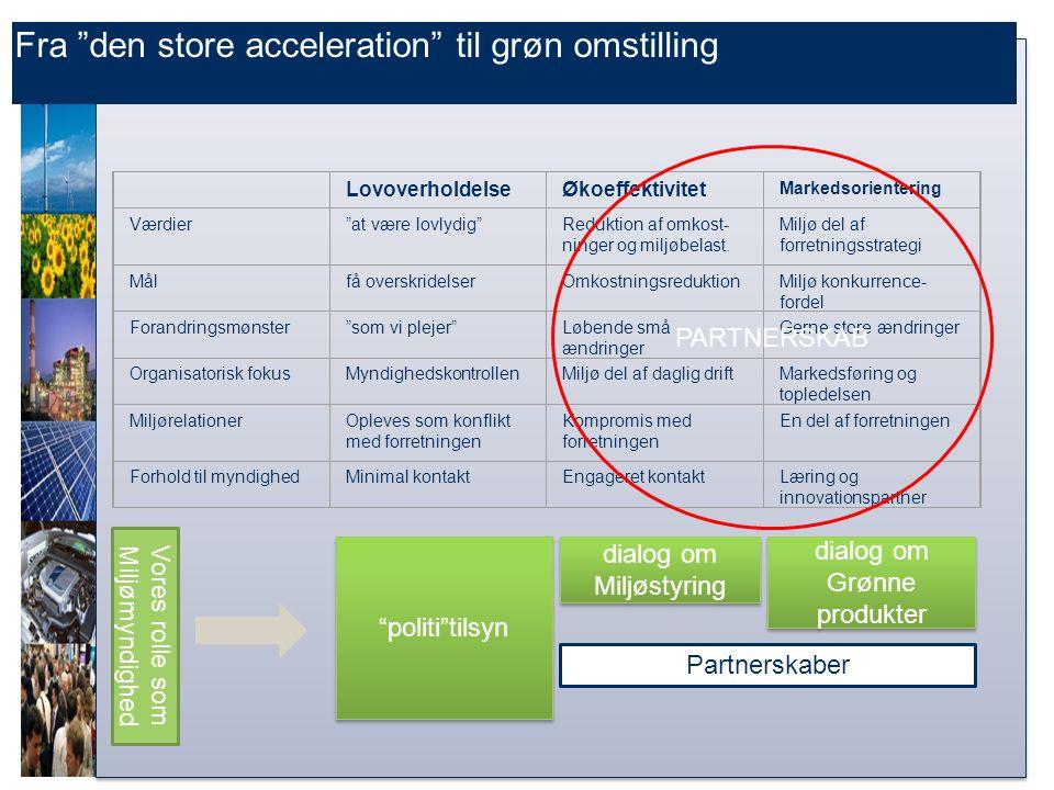Fra den store acceleration til grøn omstilling