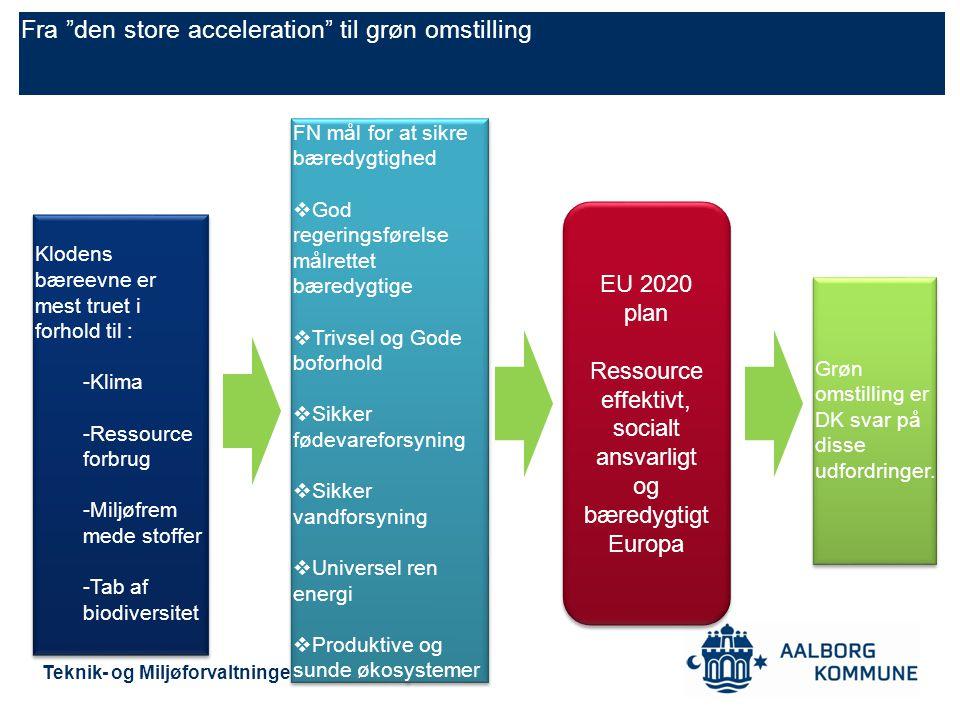 effektivt, socialt ansvarligt og bæredygtigt Europa