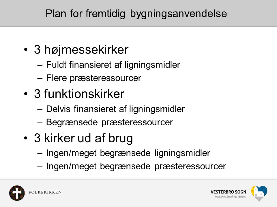 Plan for fremtidig bygningsanvendelse