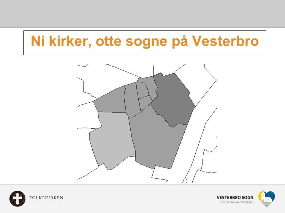Ni kirker, otte sogne på Vesterbro