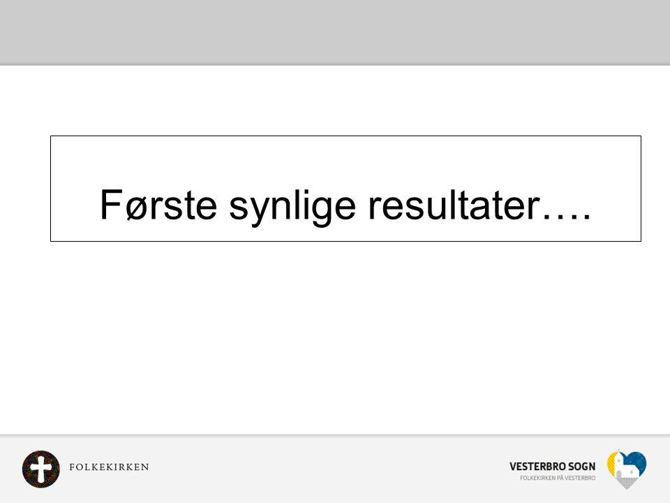 Første synlige resultater….