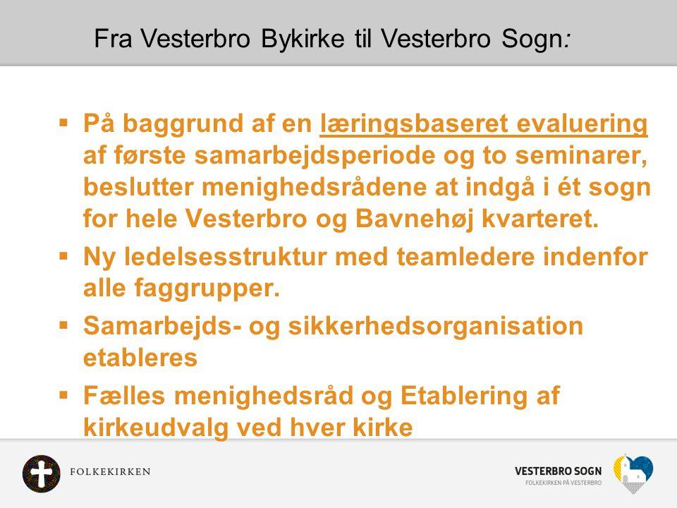 Fra Vesterbro Bykirke til Vesterbro Sogn: