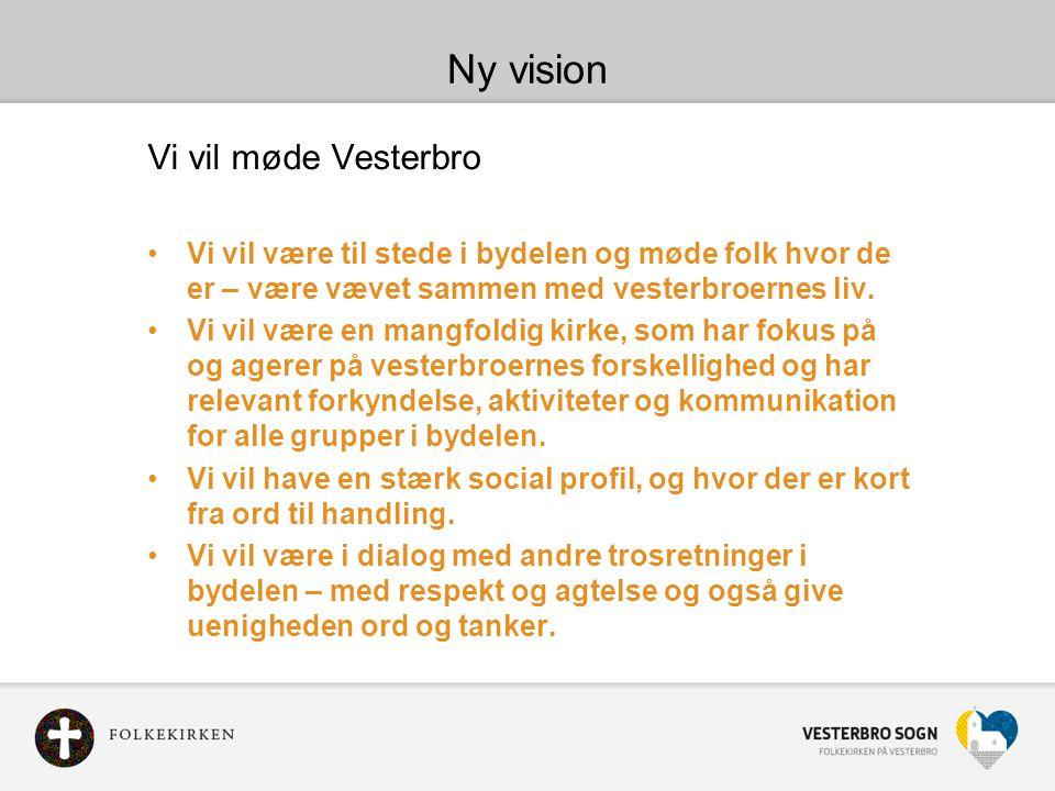 Ny vision Vi vil møde Vesterbro
