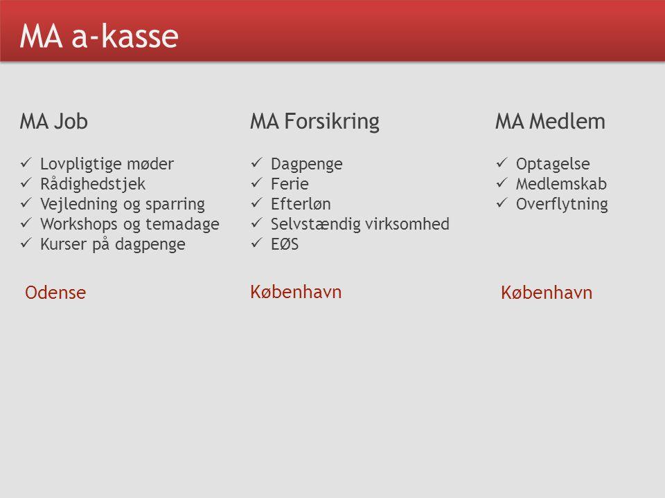 MA a-kasse MA Job MA Forsikring MA Medlem Odense København København