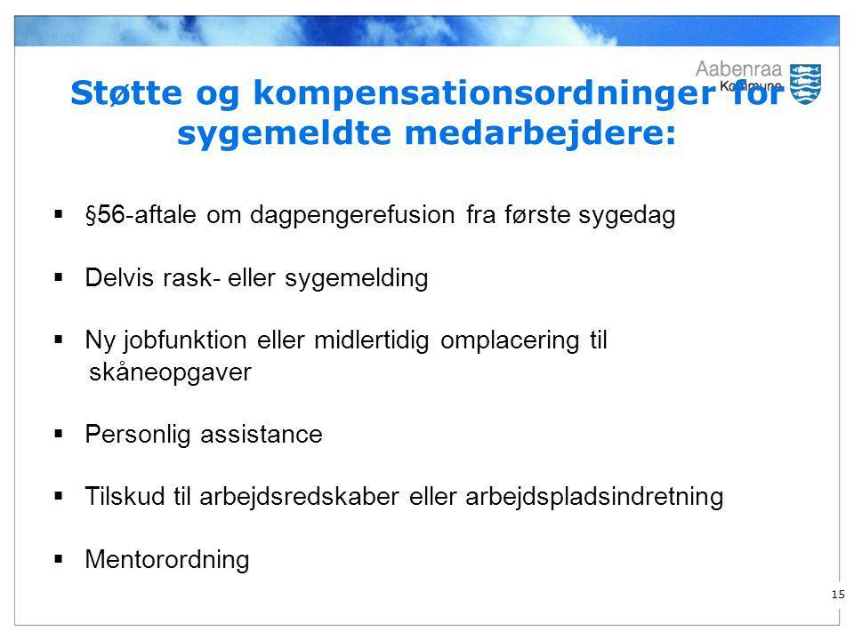 Støtte og kompensationsordninger for sygemeldte medarbejdere: