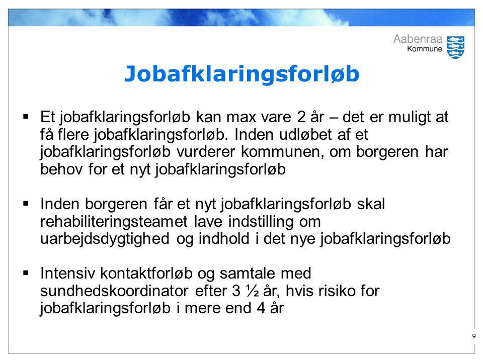 Jobafklaringsforløb