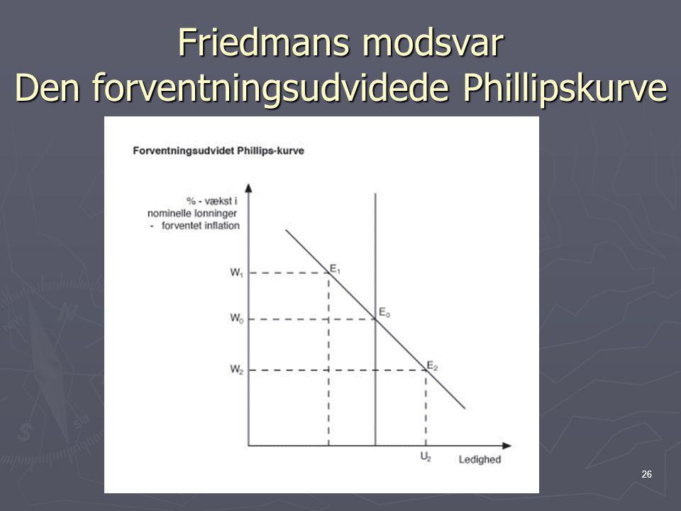 Friedmans modsvar Den forventningsudvidede Phillipskurve