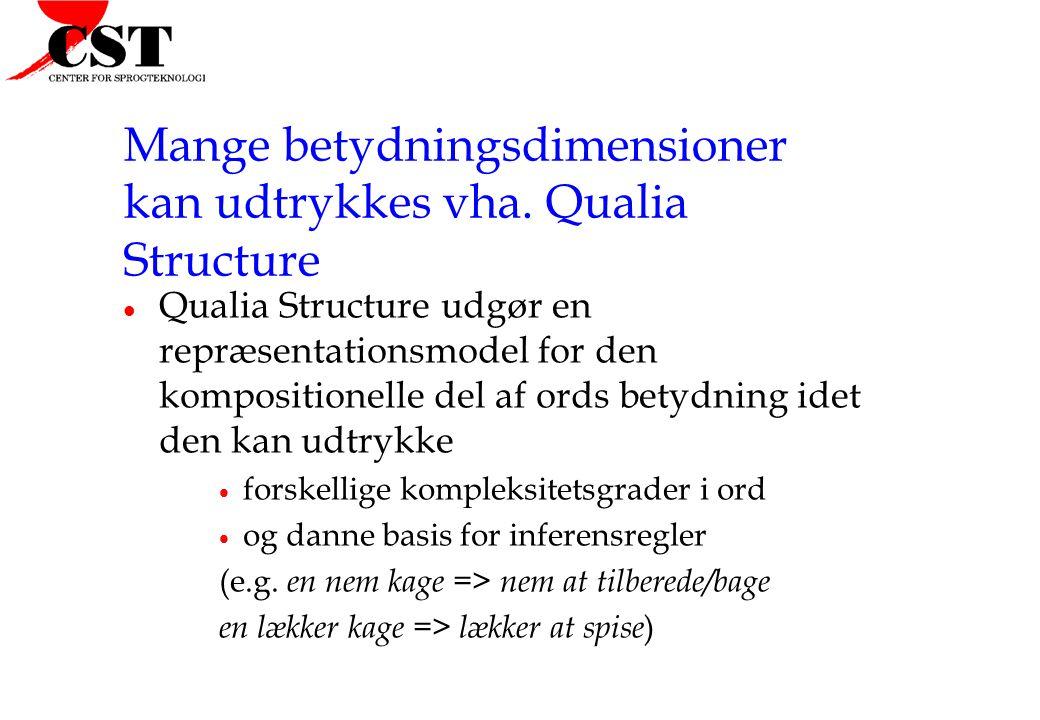 Mange betydningsdimensioner kan udtrykkes vha. Qualia Structure