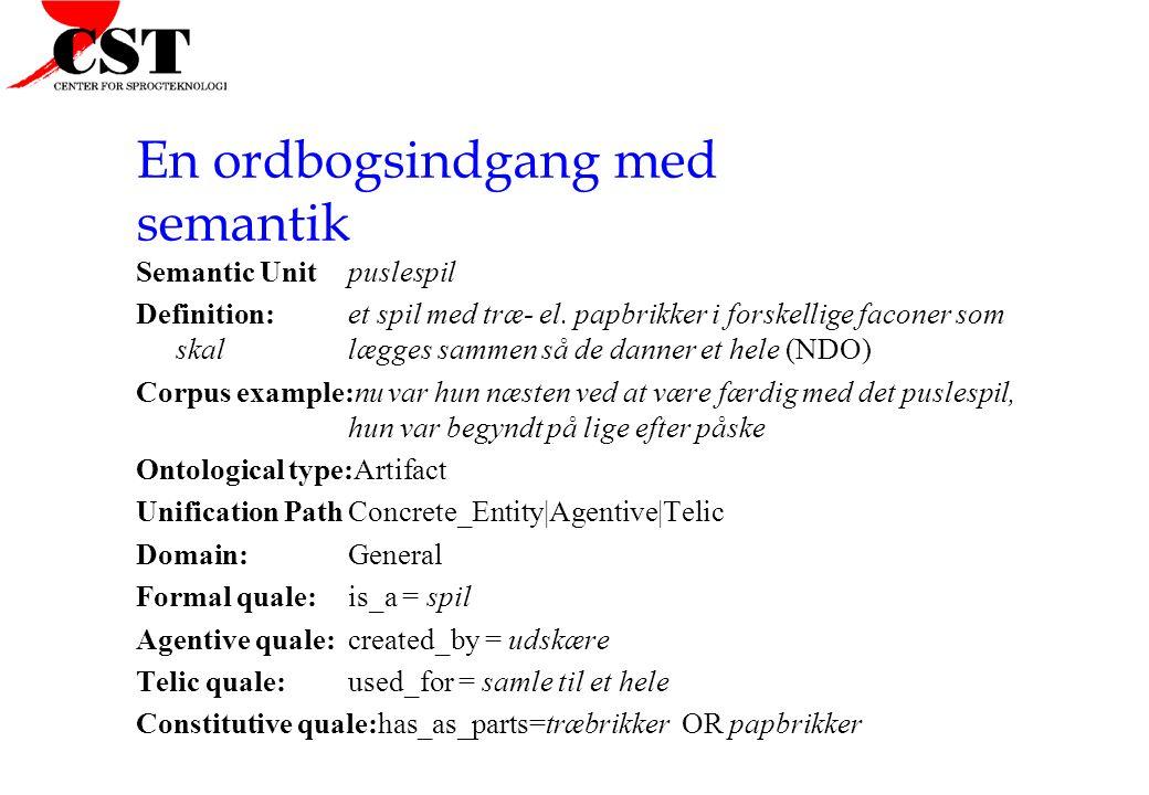 En ordbogsindgang med semantik