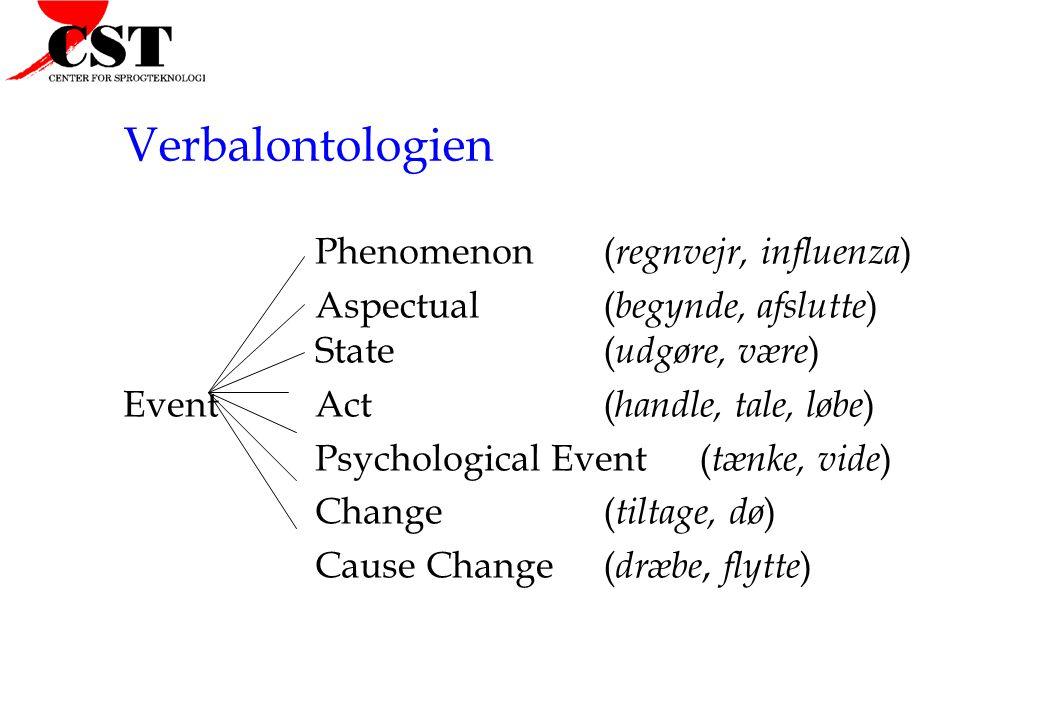Verbalontologien Phenomenon (regnvejr, influenza)