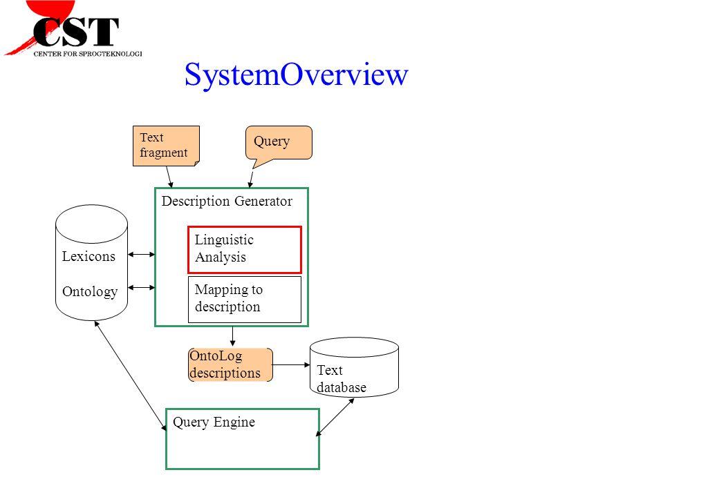 SystemOverview Query Description Generator Lexicons