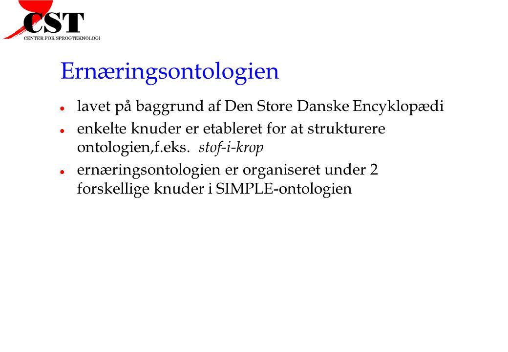 Ernæringsontologien lavet på baggrund af Den Store Danske Encyklopædi