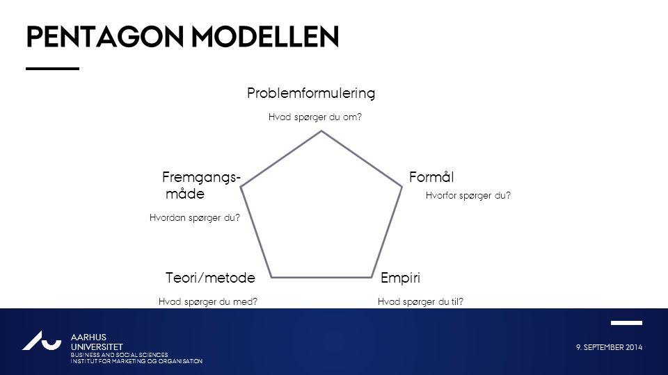 Pentagon Modellen Problemformulering Hvad spørger du om