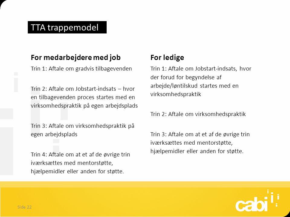 TTA trappemodel For medarbejdere med job For ledige