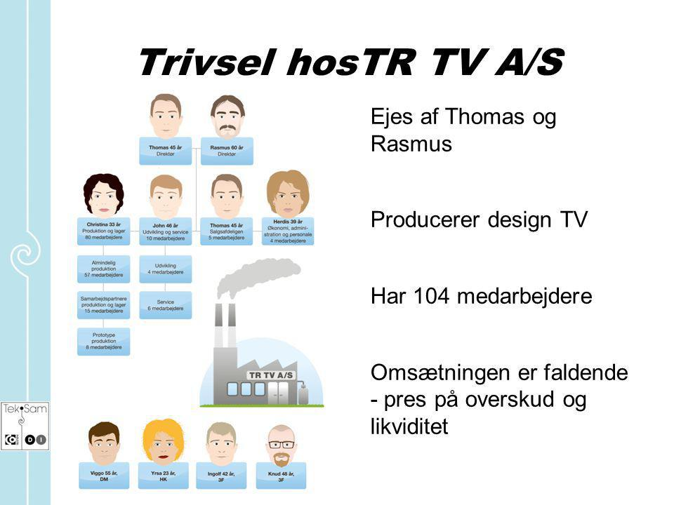 Trivsel hosTR TV A/S Ejes af Thomas og Rasmus Producerer design TV
