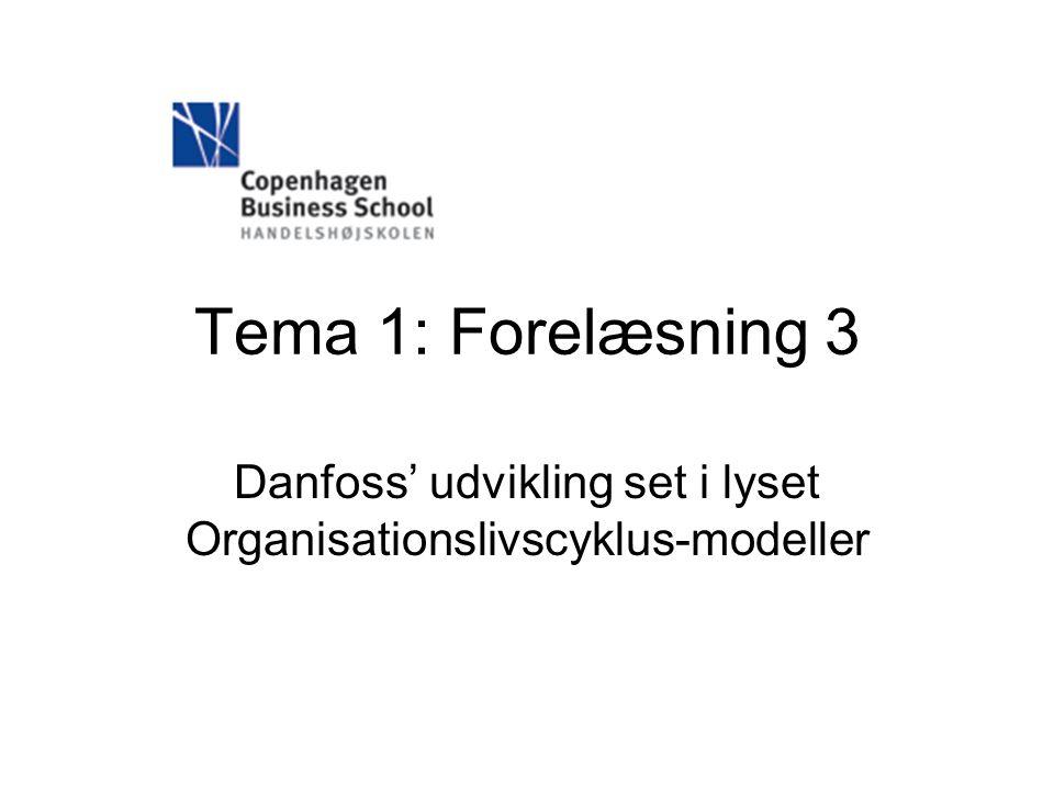 Danfoss' udvikling set i lyset Organisationslivscyklus-modeller