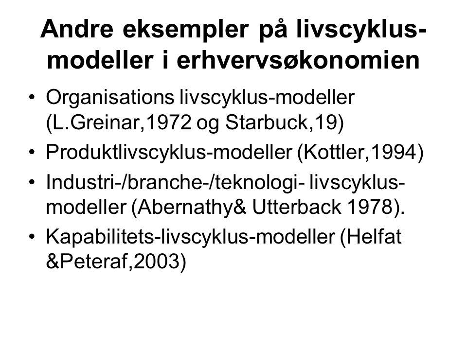Andre eksempler på livscyklus-modeller i erhvervsøkonomien