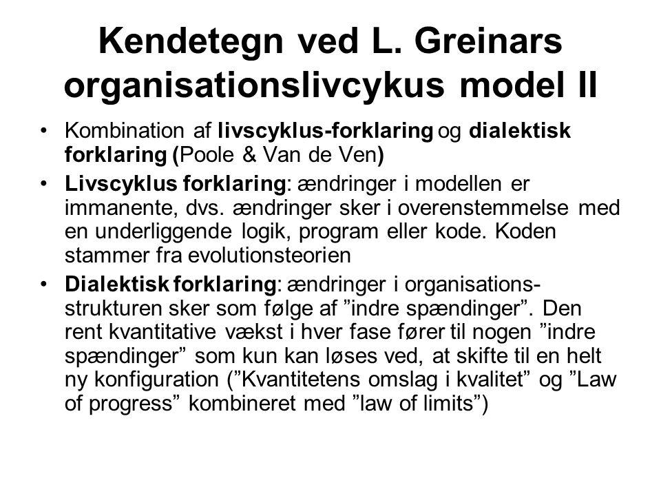 Kendetegn ved L. Greinars organisationslivcykus model II