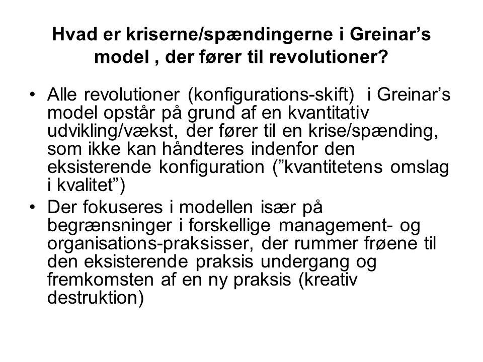 Hvad er kriserne/spændingerne i Greinar's model , der fører til revolutioner