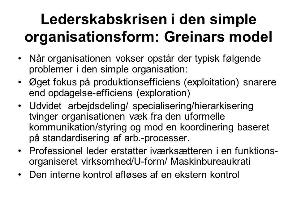 Lederskabskrisen i den simple organisationsform: Greinars model
