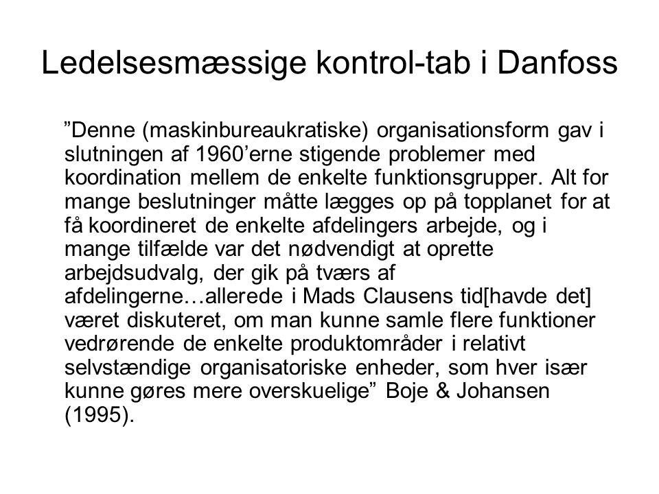 Ledelsesmæssige kontrol-tab i Danfoss