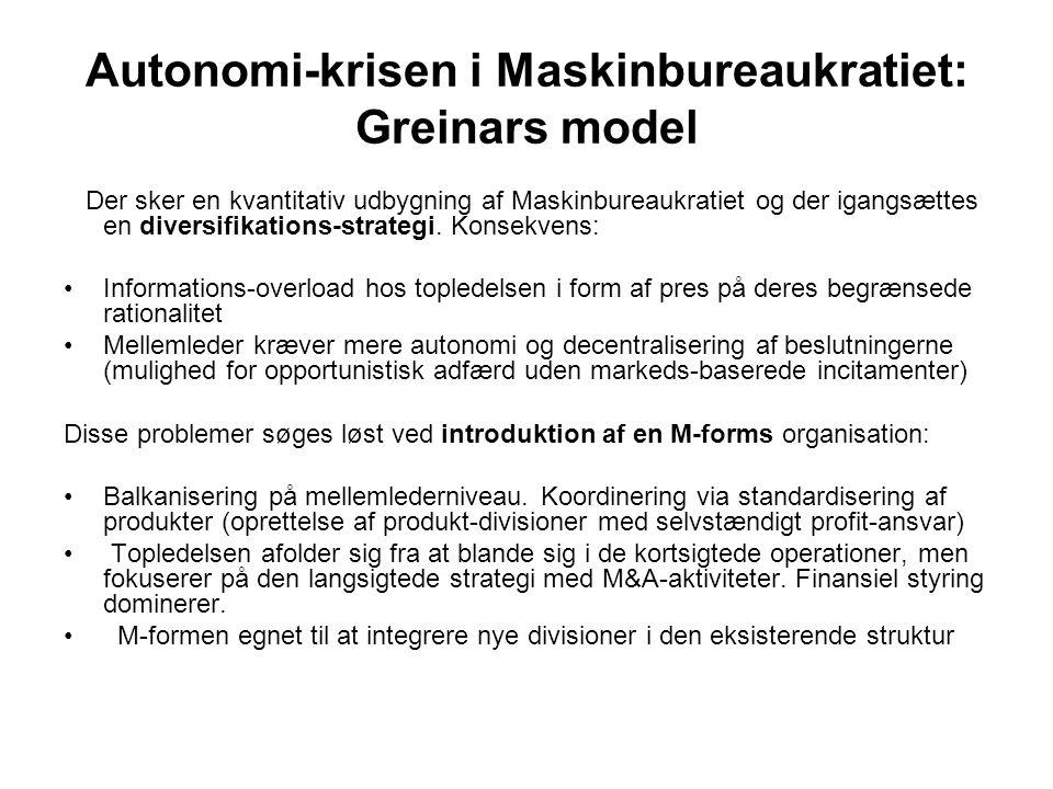 Autonomi-krisen i Maskinbureaukratiet: Greinars model