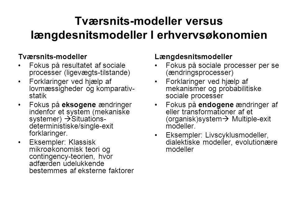 Tværsnits-modeller versus længdesnitsmodeller I erhvervsøkonomien