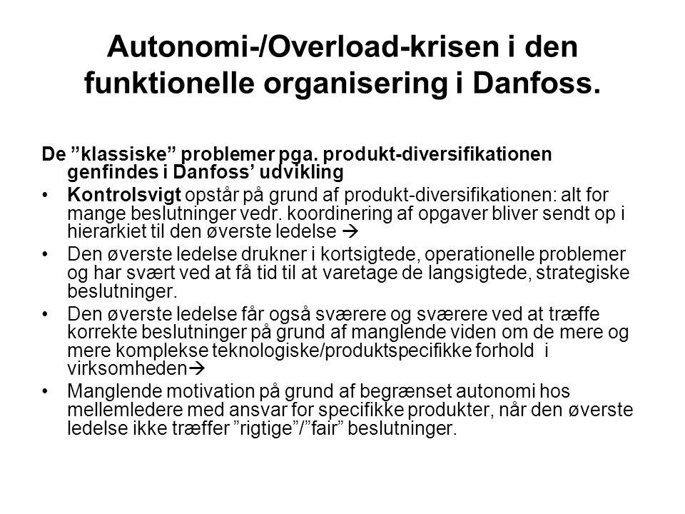 Autonomi-/Overload-krisen i den funktionelle organisering i Danfoss.