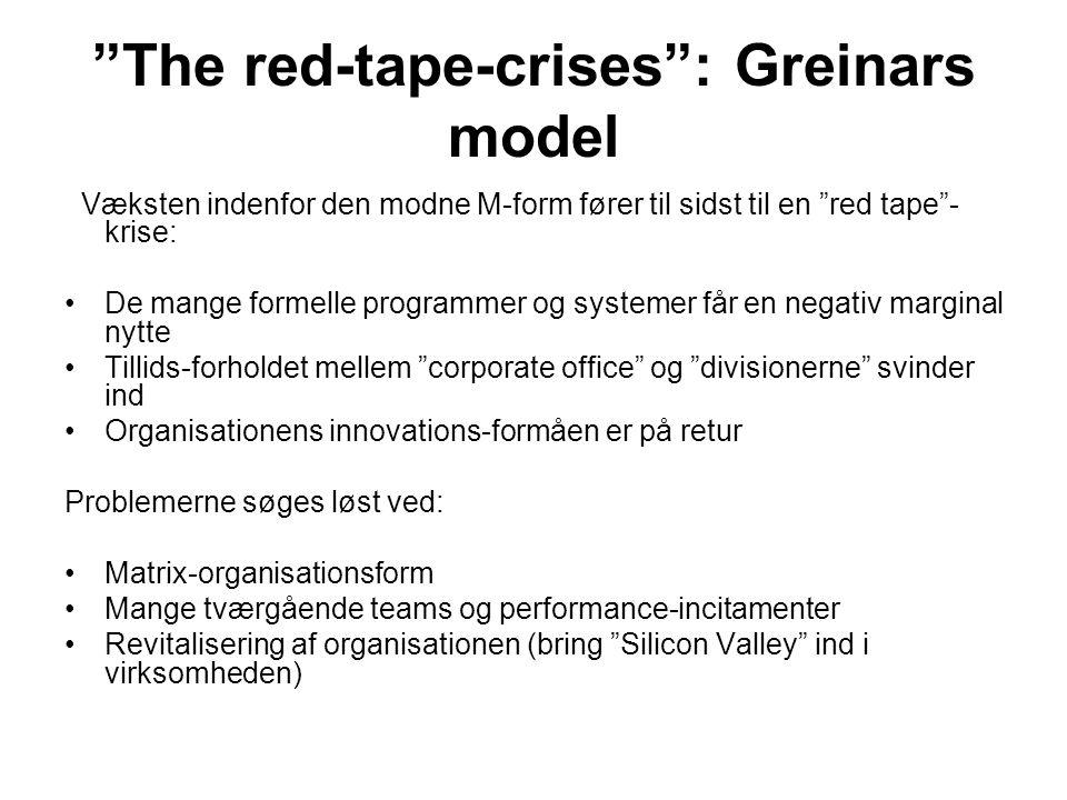 The red-tape-crises : Greinars model