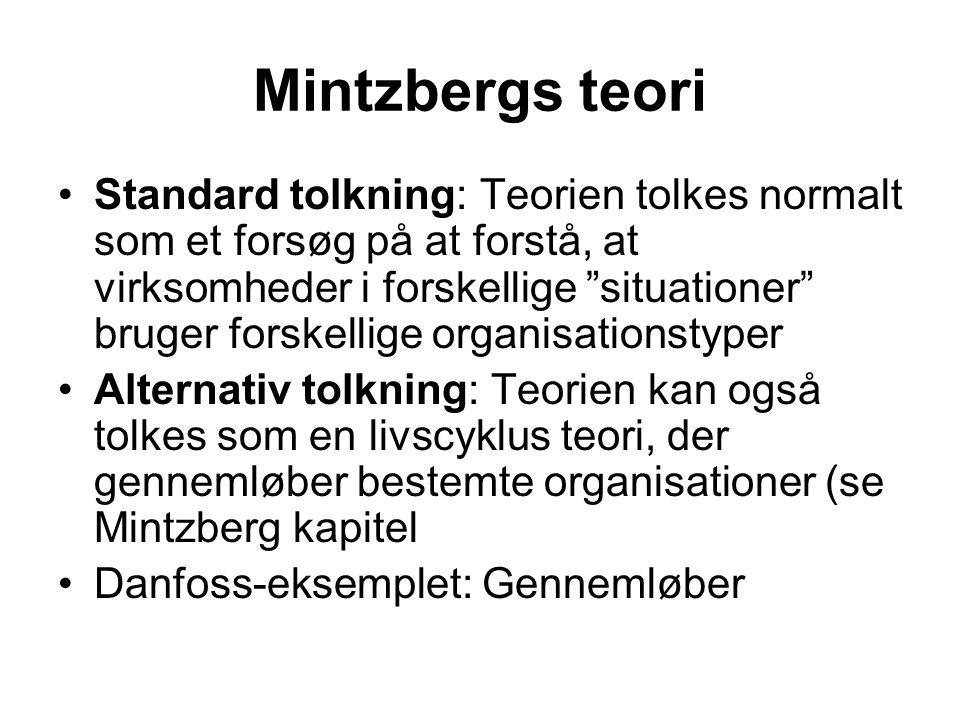 Mintzbergs teori