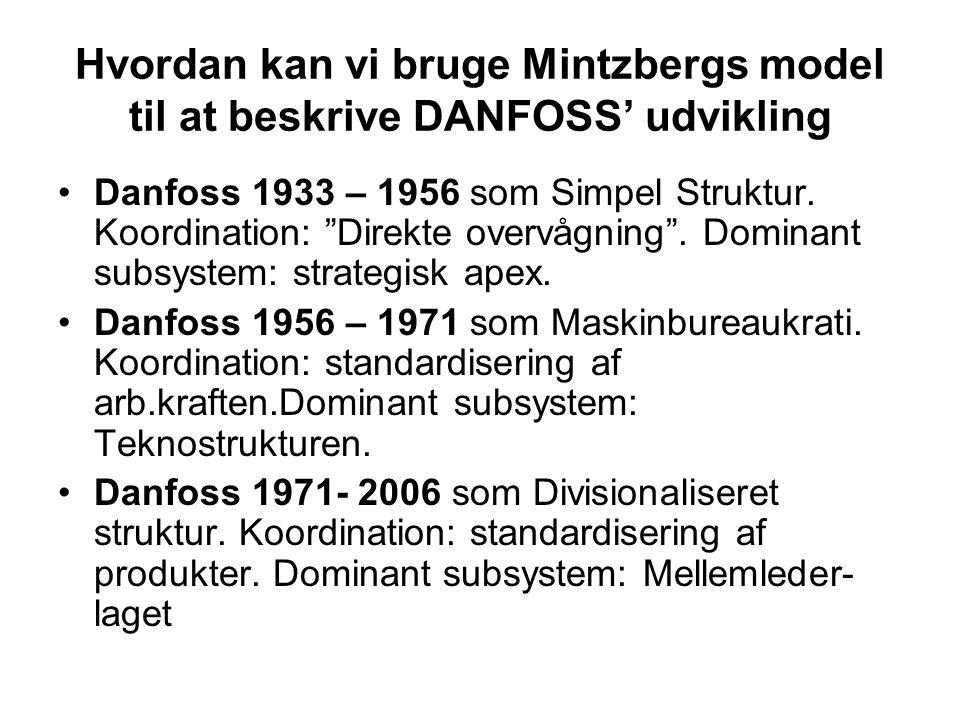 Hvordan kan vi bruge Mintzbergs model til at beskrive DANFOSS' udvikling