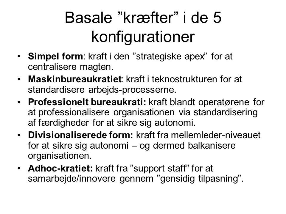 Basale kræfter i de 5 konfigurationer