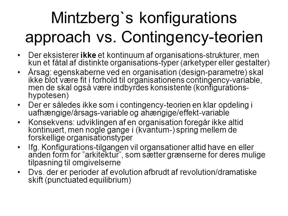 Mintzberg`s konfigurations approach vs. Contingency-teorien