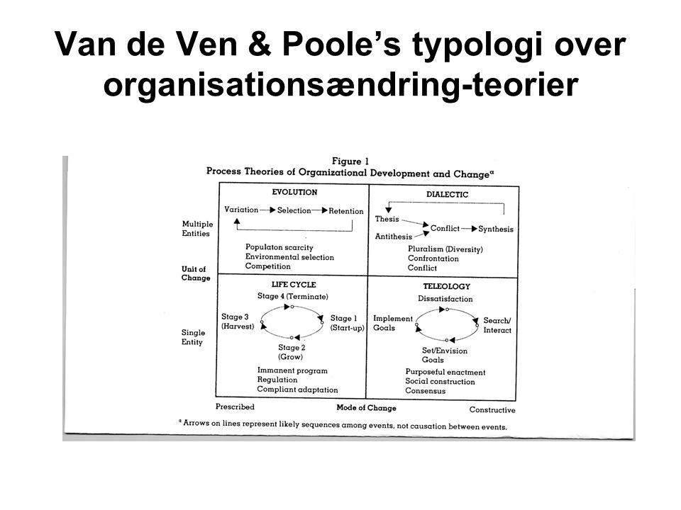 Van de Ven & Poole's typologi over organisationsændring-teorier