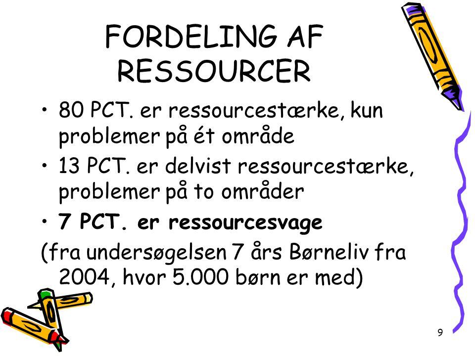 FORDELING AF RESSOURCER