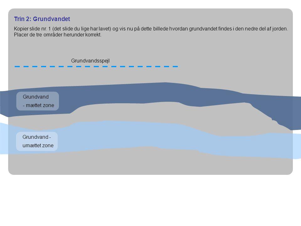 Trin 2: Grundvandet