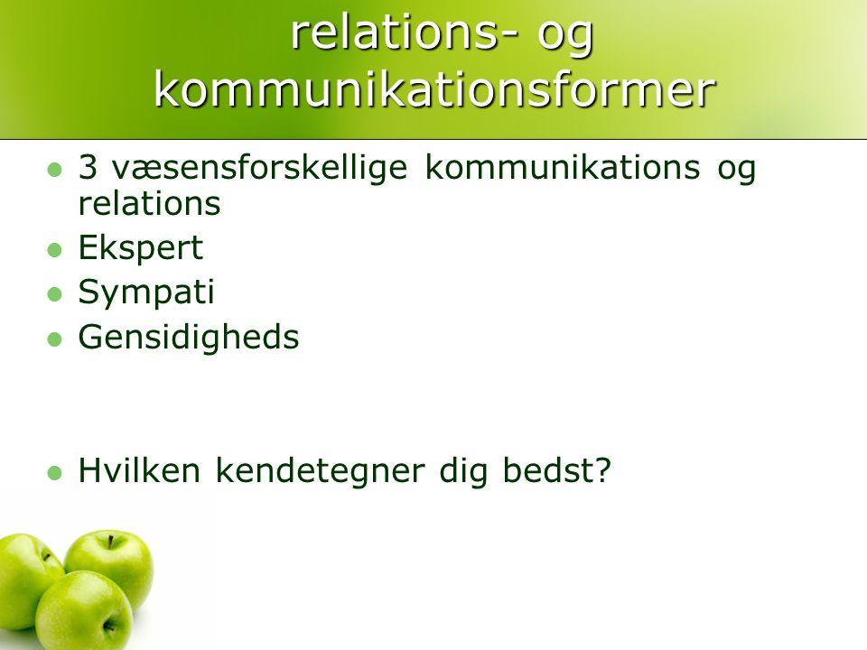 relations- og kommunikationsformer
