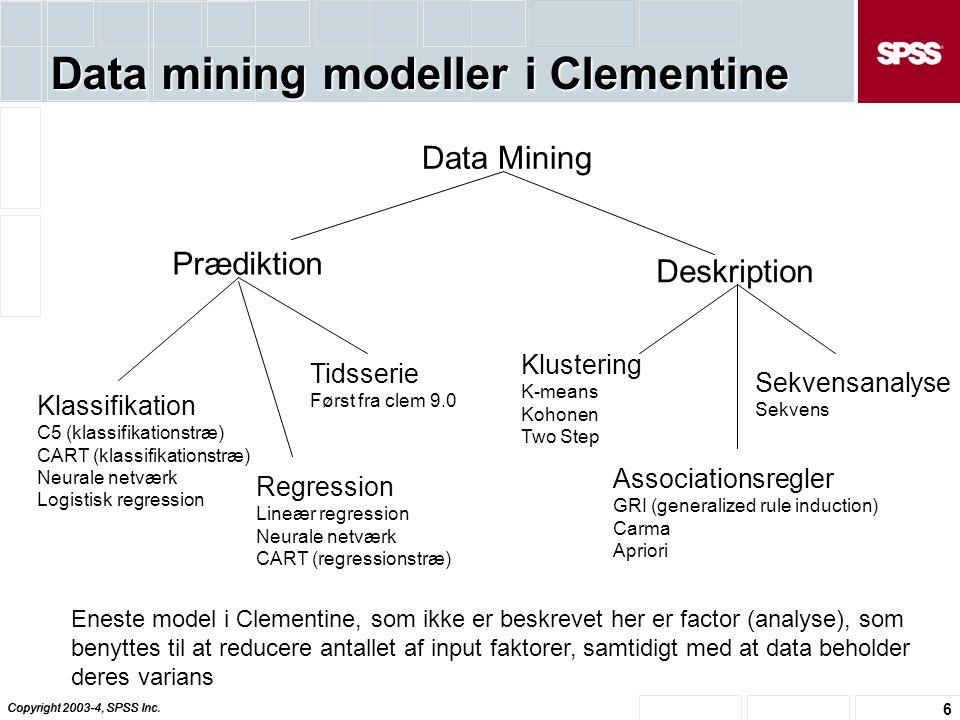 Data mining modeller i Clementine